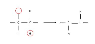 Chemical reaction that creates a trans-double bond