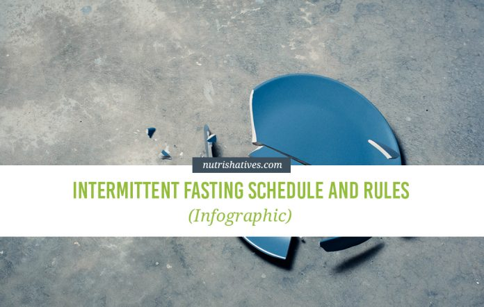 Intermittent Fasting Schedule and Rules