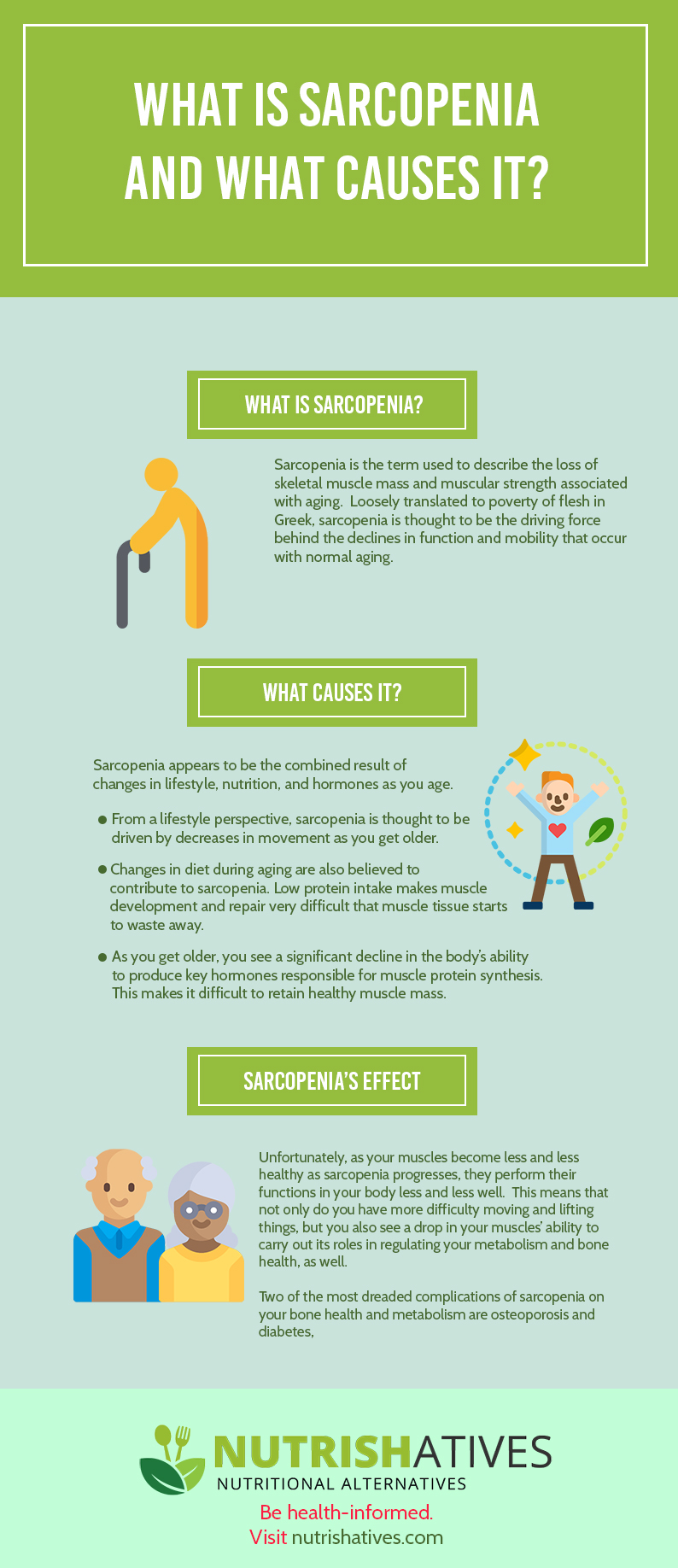 What is sarcopenia and what causes it
