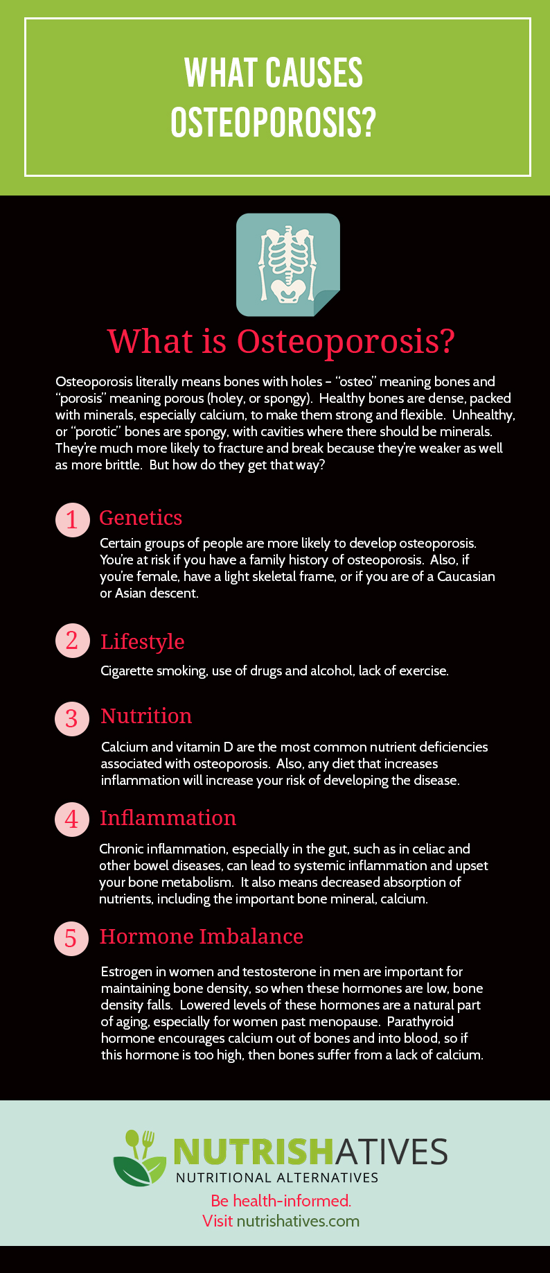 What Causes Osteoporosis
