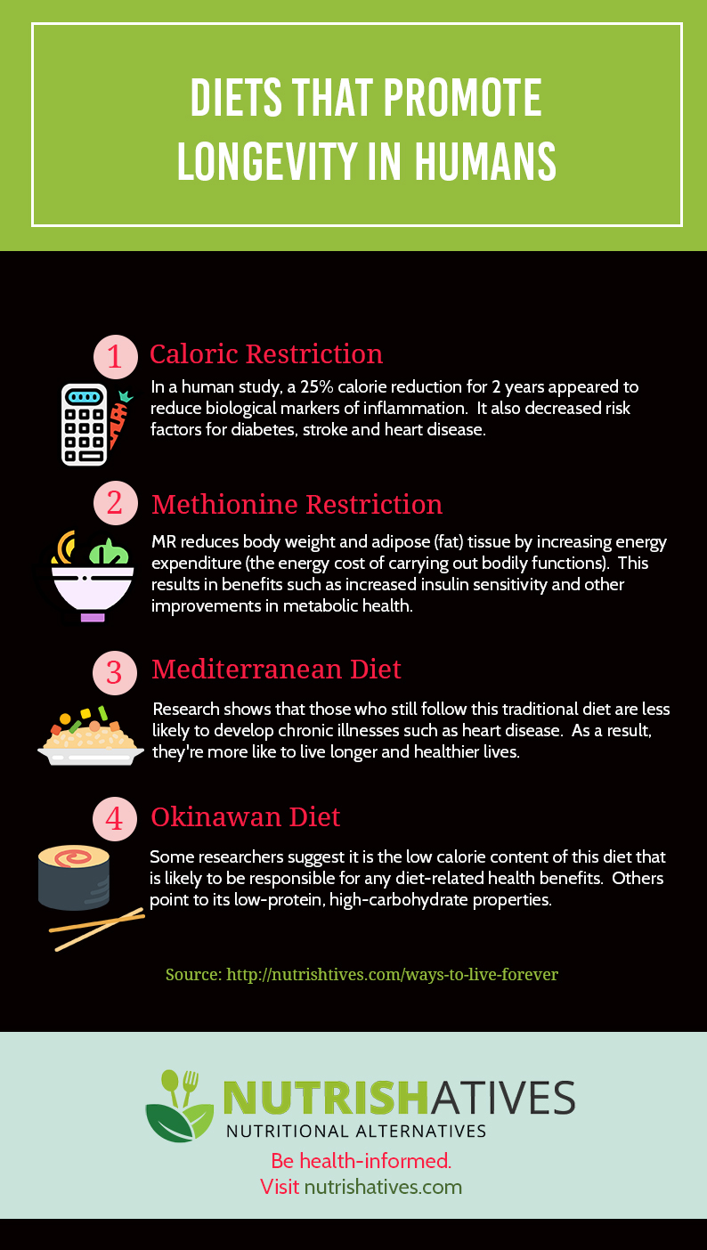 Diets that Promote Longevity in Humans