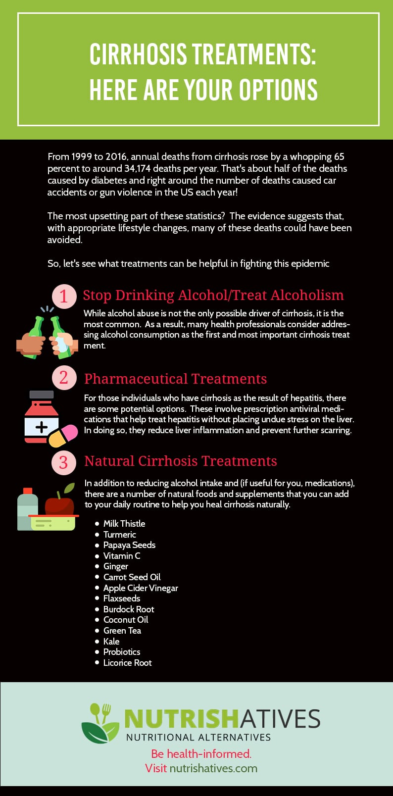 Cirrhosis Treatments Here Are Your Options