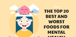 Best and Worst Foods for Mental Health
