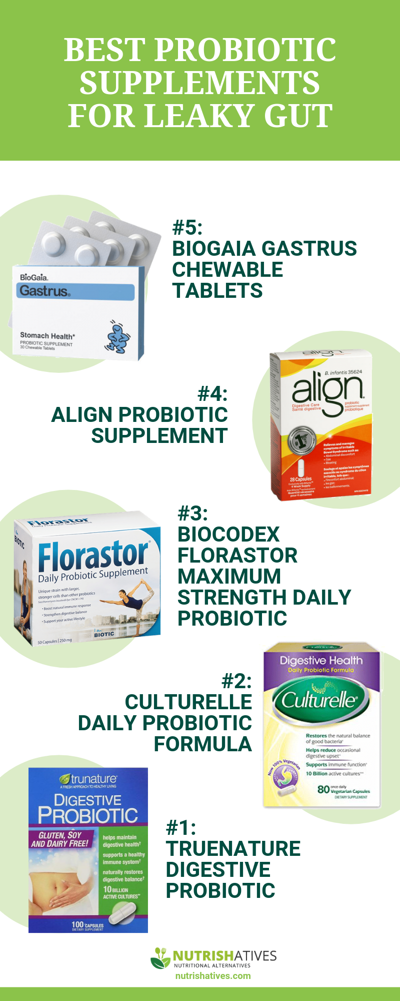 Best Probiotic Supplements for Leaky Gut Infographic